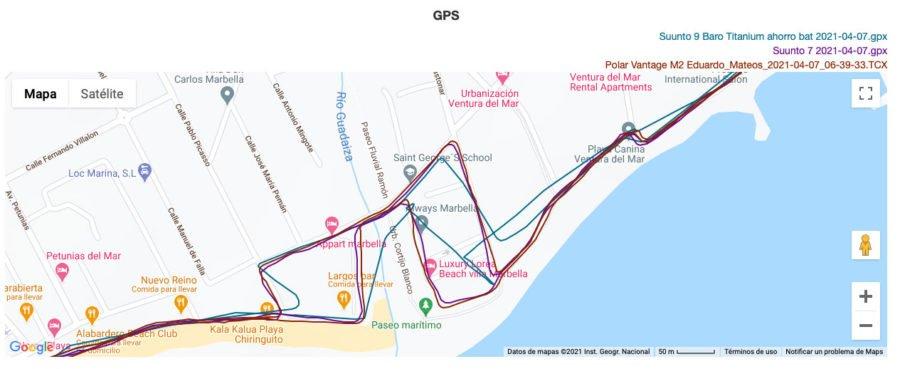 Suunto 9 Baro Titanium - Polar Vantage M2 - Comparativa GPS