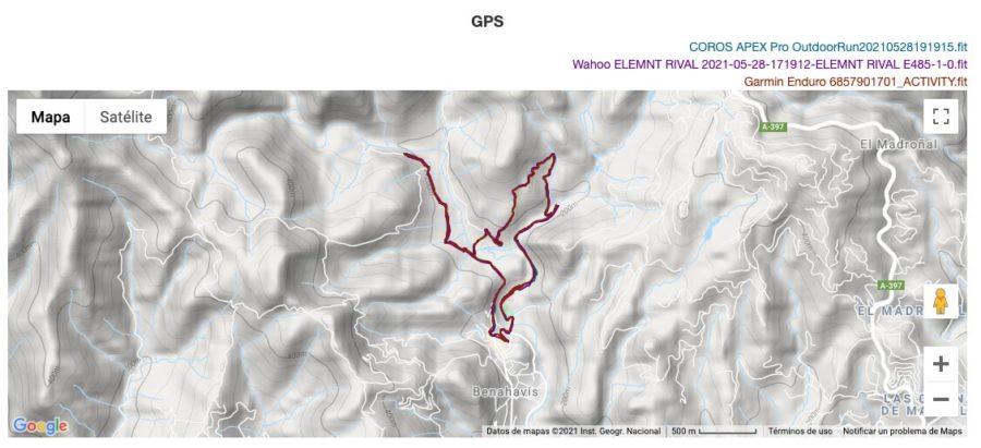 Garmin Enduro - comparativa GPS