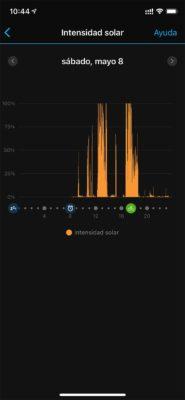Garmin Enduro - Intensidad solar