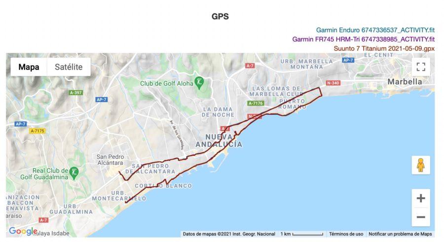 Suunto 7 - Análisis GPS