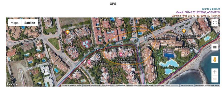 Garmin Forerunner 945 LTE | Análisis, prueba completa de nuevas funciones LTE y opinión 7