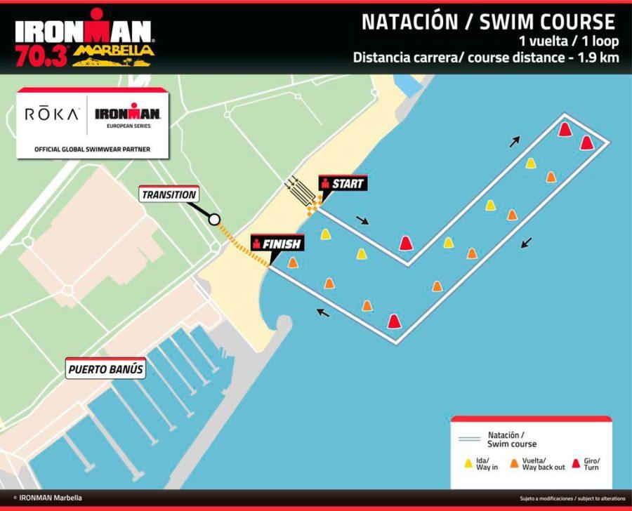 Ironman Marbella - Circuito natación